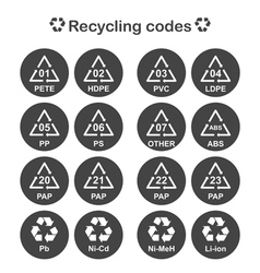 Recycling codes of packing material vector