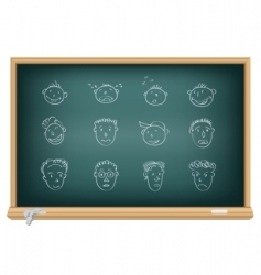 drawing faces by a chalk vector image