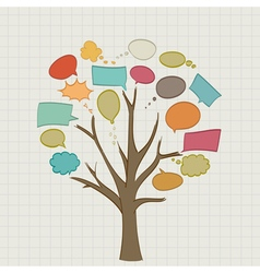 tree with call outs on paper vector image vector image