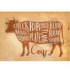beef cutting scheme craft vector image
