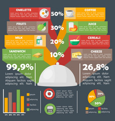 Breakfast infographics template vector