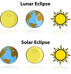 Lunar and solar eclipse vector