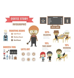 89barista story vector