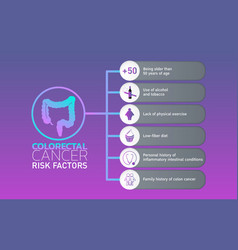 Colorectal cancer icon design infographic health vector
