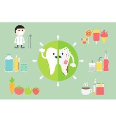 Compare healthy and unhealthy teeth vector