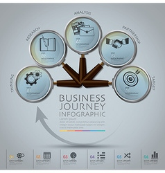 Business journey infographic with magnifying glass vector
