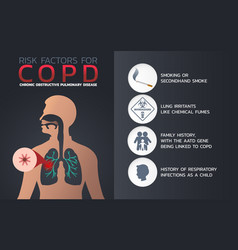 chronic obstructive pulmonary disease copd icon vector image