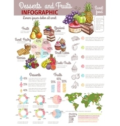 Desserts and fruits infographics banner vector