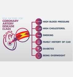 Ischemic heart disease ischemic cardiomyopathy vector
