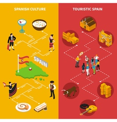 Spain Vertical Banners Set vector image