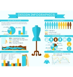 Clothes designer infographics vector