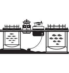 Sea cage fish farming vector