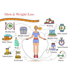 Weight loss diet infographics vector
