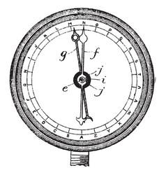 Pressure variation indicator vintage vector
