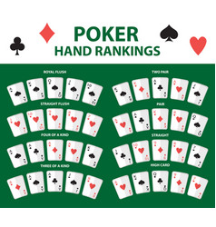 playing cards poker hand rankings symbol set vector image vector image