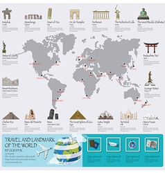 Travel and journey landmark of the world vector