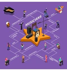 Musicians Isomeric Flowchart vector image