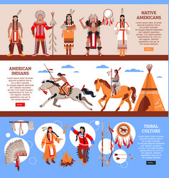 native americans horizontal banners vector image
