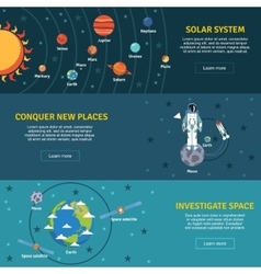 Solar system flat banners set vector