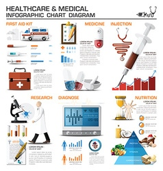 Healthcare and medical infographic chart diagram vector