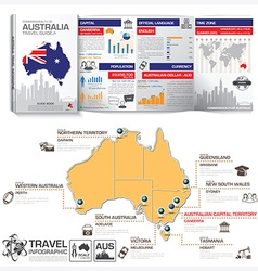 Commonwealth of australia travel guide book vector
