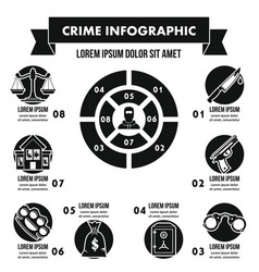 Crime infographic concept simple style vector
