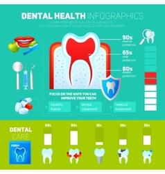 Dental infographics set vector
