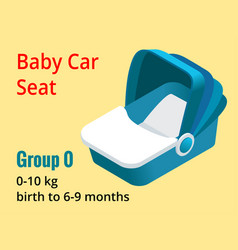 Isometric baby car seat group 0 vector