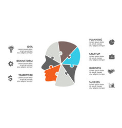 brain infographic template for human head vector image