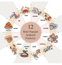 Most popular seafood vector