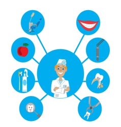 Dentistry clinic vector