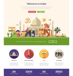 Traveling to india website header banner with vector