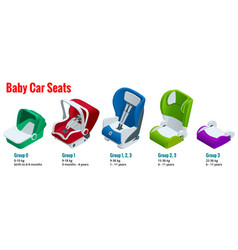 Isometric baby car seat group 0123 vector