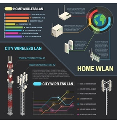 City wireless communication infographics vector