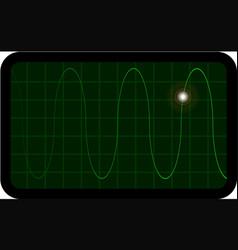 Oscilloscope vector