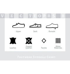 Footwear label symbol vector