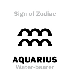 Astrology sign of zodiac aquarius the water-bearer vector