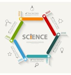 Science infographics vector