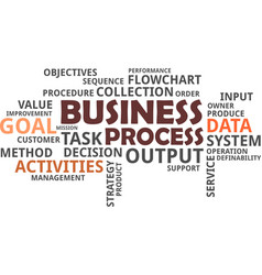 Word cloud - business process vector