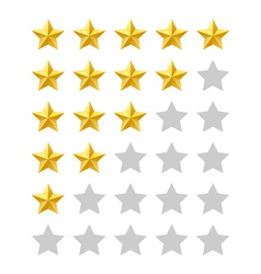 Five stars rating vector