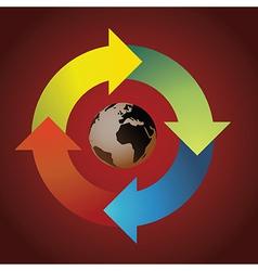 Planet earth in arrow circle vector