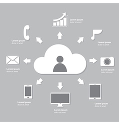 Cloud computing infographics vector