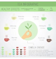 Tea time infographics vector