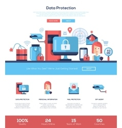 Data protection services website header banner vector