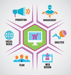 Concept of social media marketing strategy vector