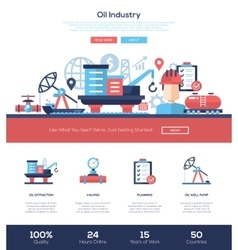 Oil and gas industry website header banner with vector