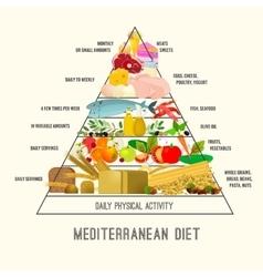 Mediterranean diet image vector