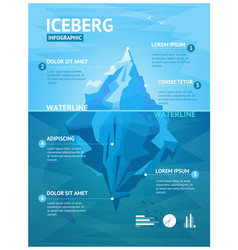 iceberg infographic menu vector image vector image
