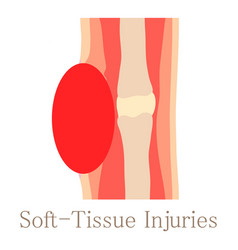 Soft tissue injury icon cartoon style vector