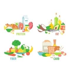 Food sources set vector image